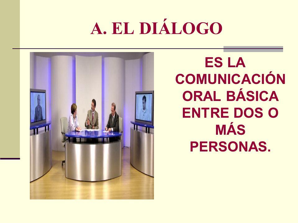 A. EL DIÁLOGO ES LA COMUNICACIÓN ORAL BÁSICA ENTRE DOS O MÁS PERSONAS.