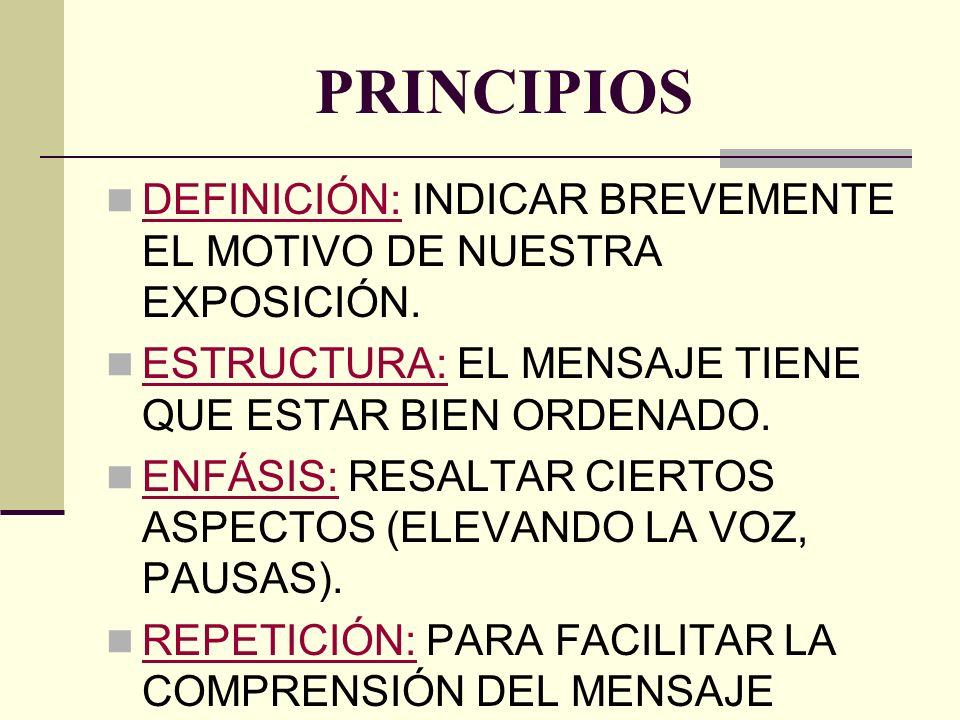 PRINCIPIOS DEFINICIÓN: INDICAR BREVEMENTE EL MOTIVO DE NUESTRA EXPOSICIÓN. ESTRUCTURA: EL MENSAJE TIENE QUE ESTAR BIEN ORDENADO. ENFÁSIS: RESALTAR CIE