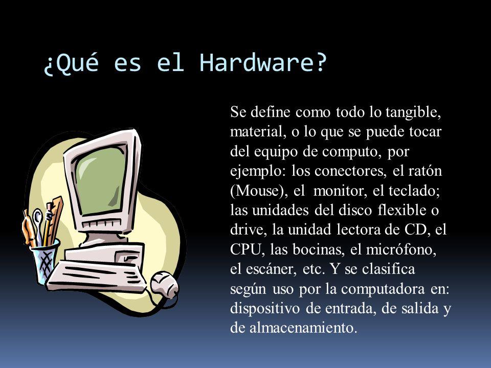 ÍNDICE ¿Qué es el Hardware? Divisiones de Hardware Dispositivos de Entrada Dispositivos de Salida Dispositivos de Almacenamiento Dispositivos de Almac
