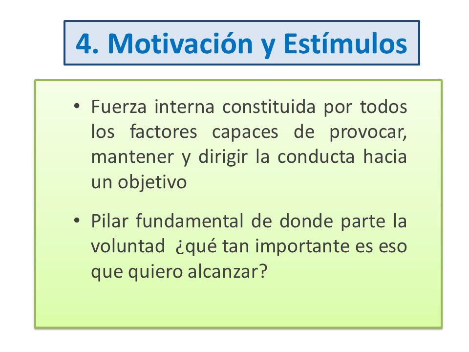 4. Motivación y Estímulos Fuerza interna constituida por todos los factores capaces de provocar, mantener y dirigir la conducta hacia un objetivo Pila
