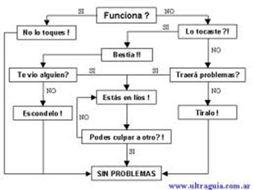 DIAPOSITIVA 5. Habilidades para afrontar y resolver problemas interpersonales Identificar problemas interpersonales Buscar soluciones Anticipar consec