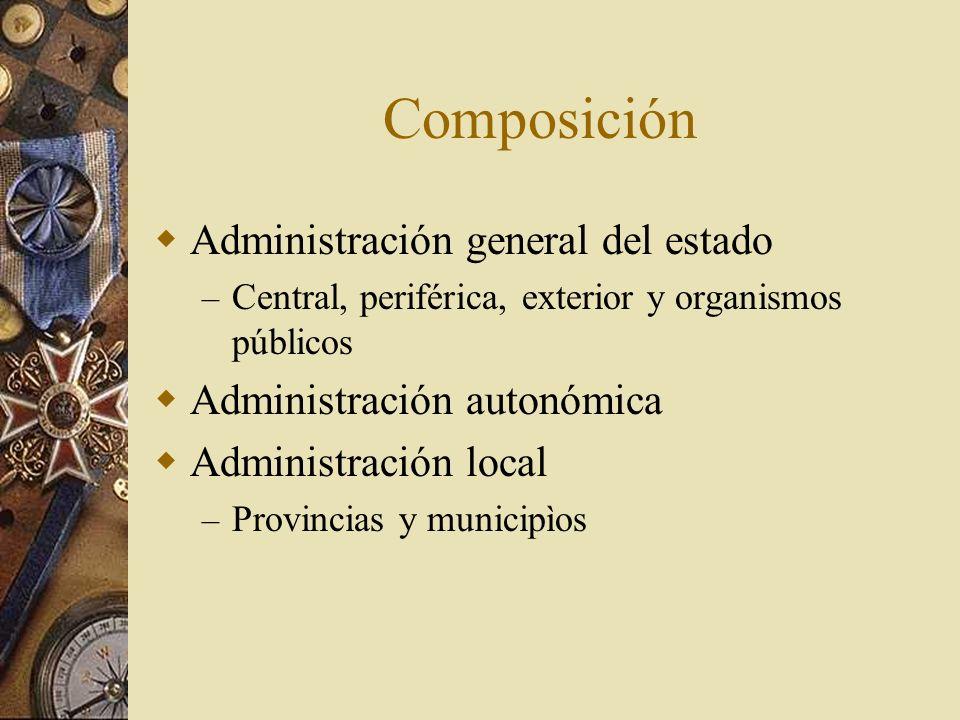 Composición Administración general del estado – Central, periférica, exterior y organismos públicos Administración autonómica Administración local – P