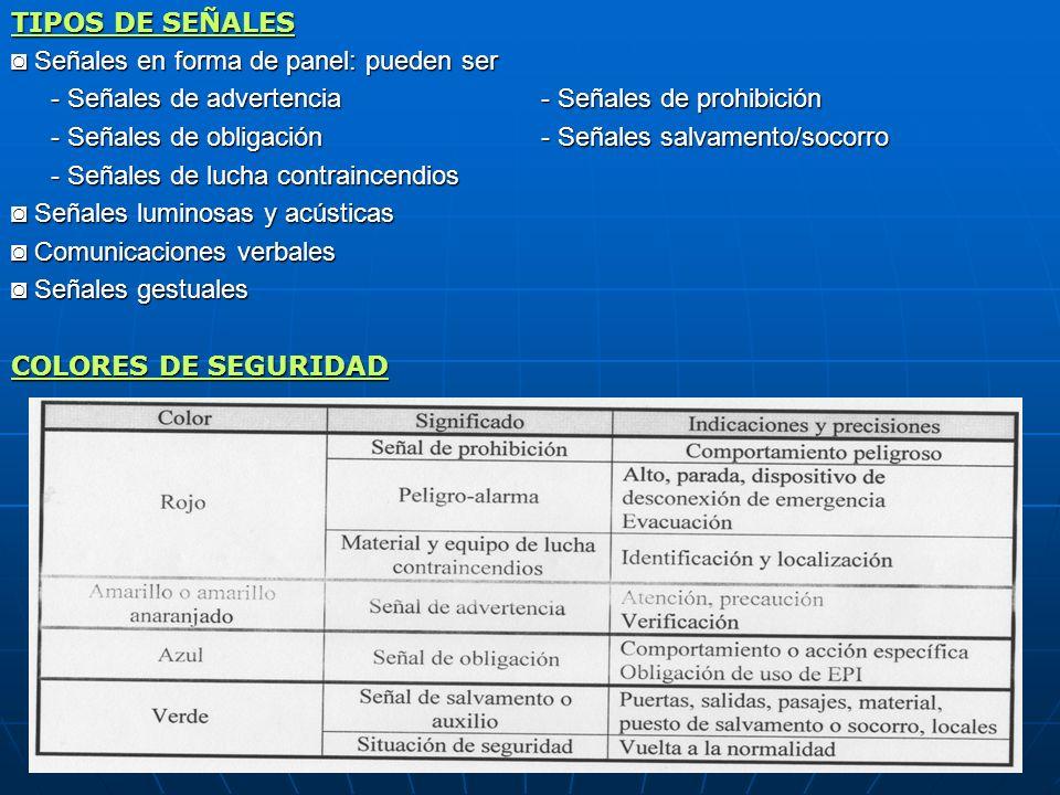 TIPOS DE SEÑALES Señales en forma de panel: pueden ser Señales en forma de panel: pueden ser - Señales de advertencia- Señales de prohibición - Señale