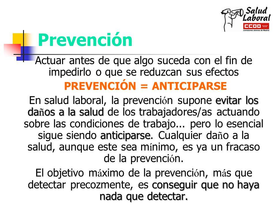 Prevención Actuar antes de que algo suceda con el fin de impedirlo o que se reduzcan sus efectos PREVENCIÓN = ANTICIPARSE evitar los da ñ os a la salu