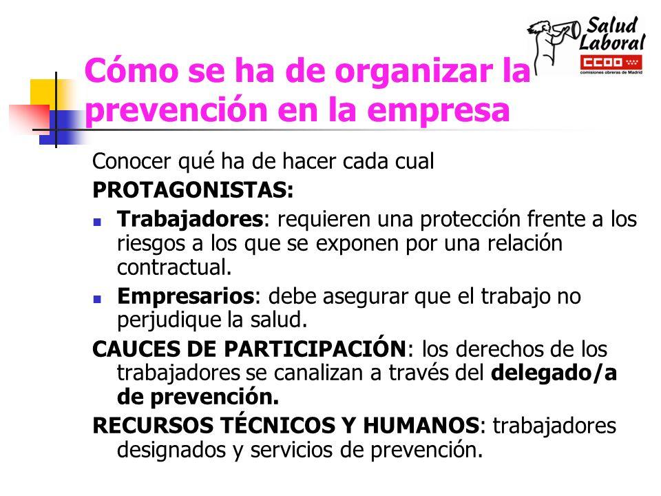 Cómo se ha de organizar la prevención en la empresa Conocer qué ha de hacer cada cual PROTAGONISTAS: Trabajadores: requieren una protección frente a l