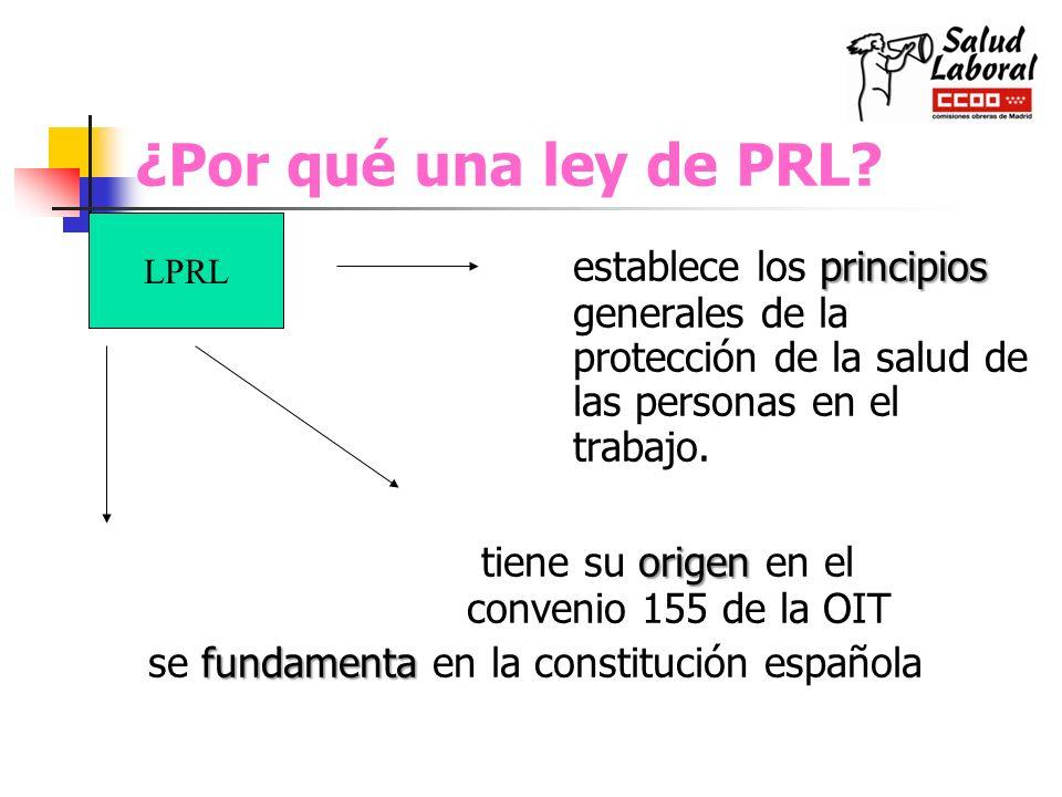 ¿Por qué una ley de PRL? principios establece los principios generales de la protección de la salud de las personas en el trabajo. origen tiene su ori