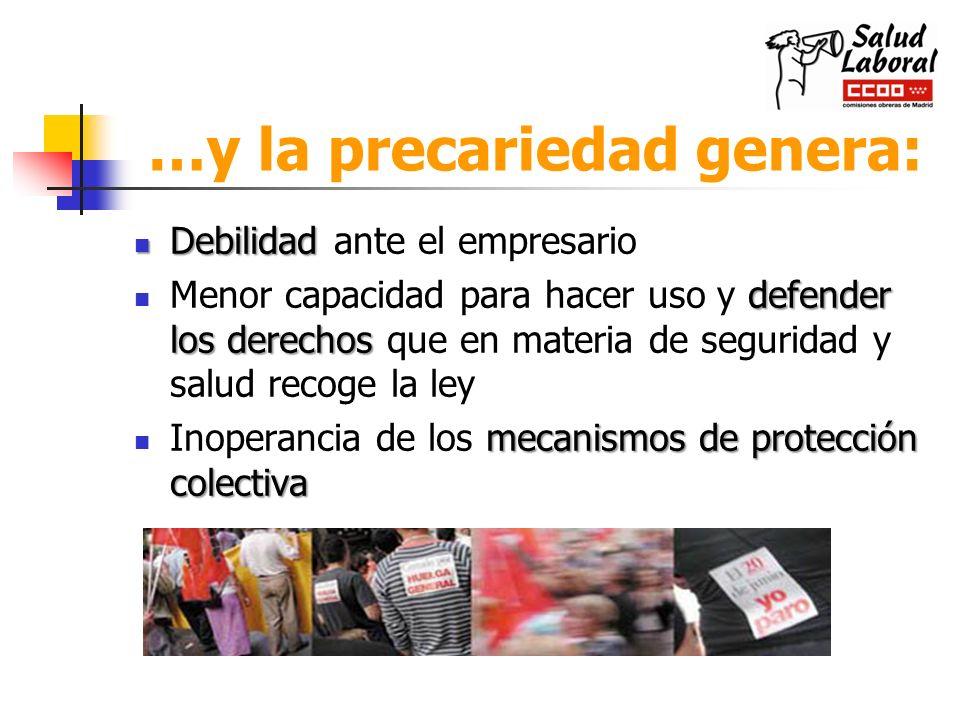 …y la precariedad genera: Debilidad Debilidad ante el empresario defender los derechos Menor capacidad para hacer uso y defender los derechos que en m