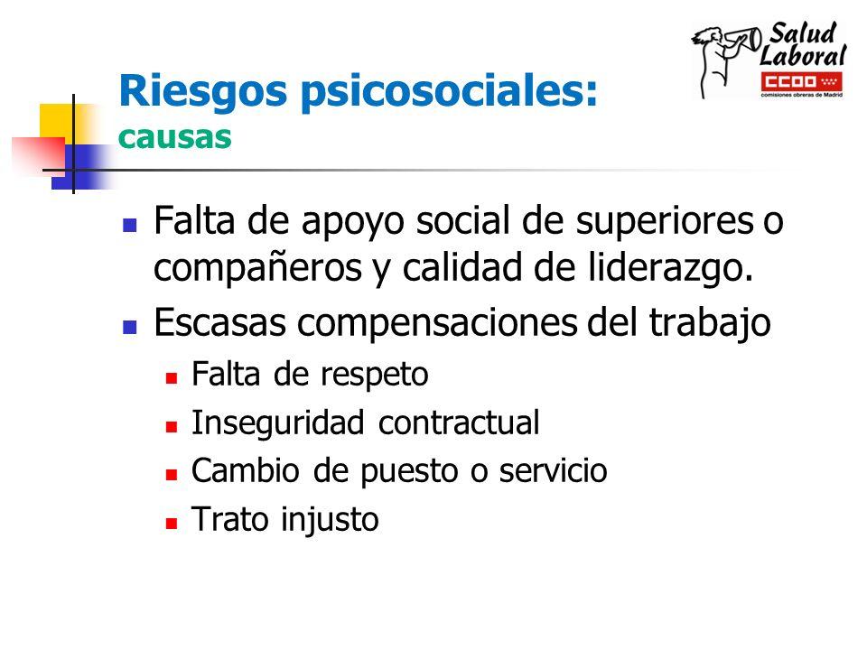 Riesgos psicosociales: causas Falta de apoyo social de superiores o compañeros y calidad de liderazgo. Escasas compensaciones del trabajo Falta de res