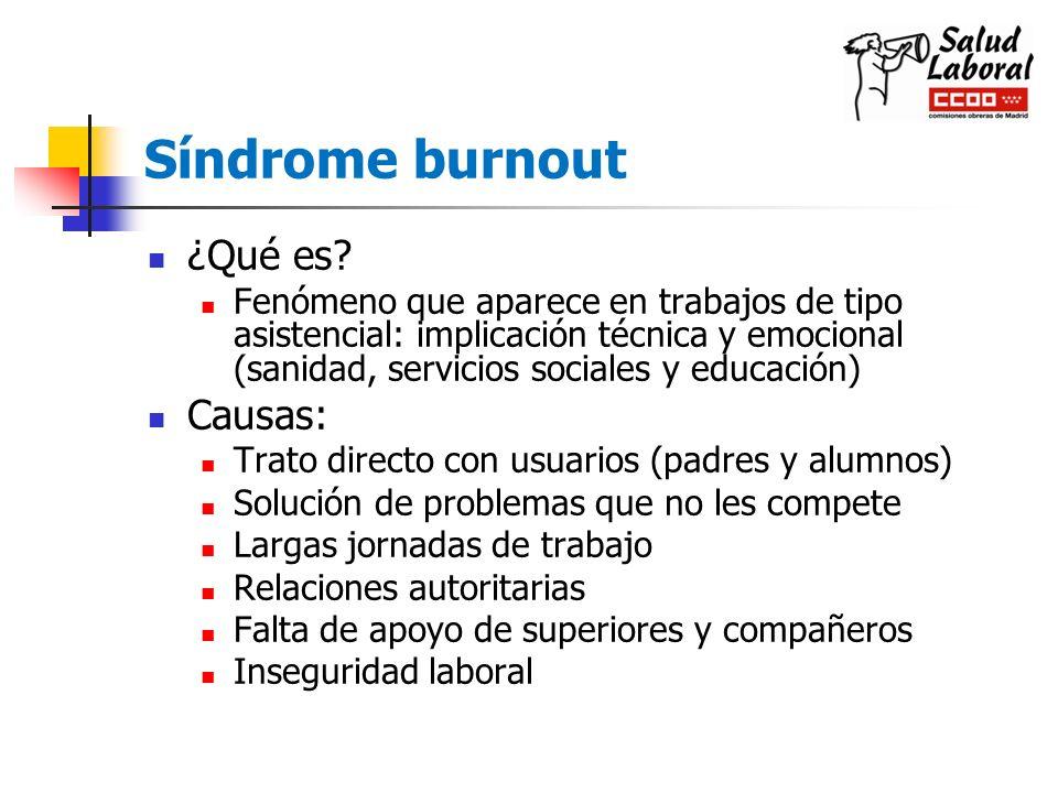 Síndrome burnout ¿Qué es? Fenómeno que aparece en trabajos de tipo asistencial: implicación técnica y emocional (sanidad, servicios sociales y educaci