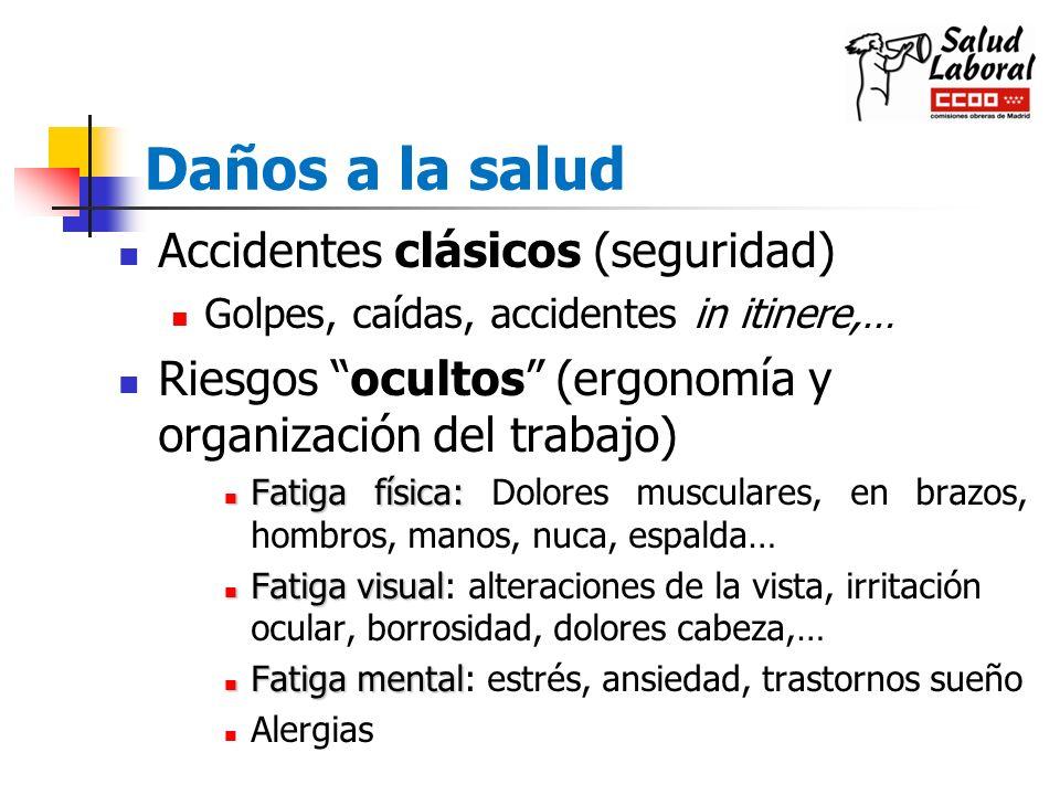 Daños a la salud Accidentes clásicos (seguridad) Golpes, caídas, accidentes in itinere,… Riesgos ocultos (ergonomía y organización del trabajo) Fatiga