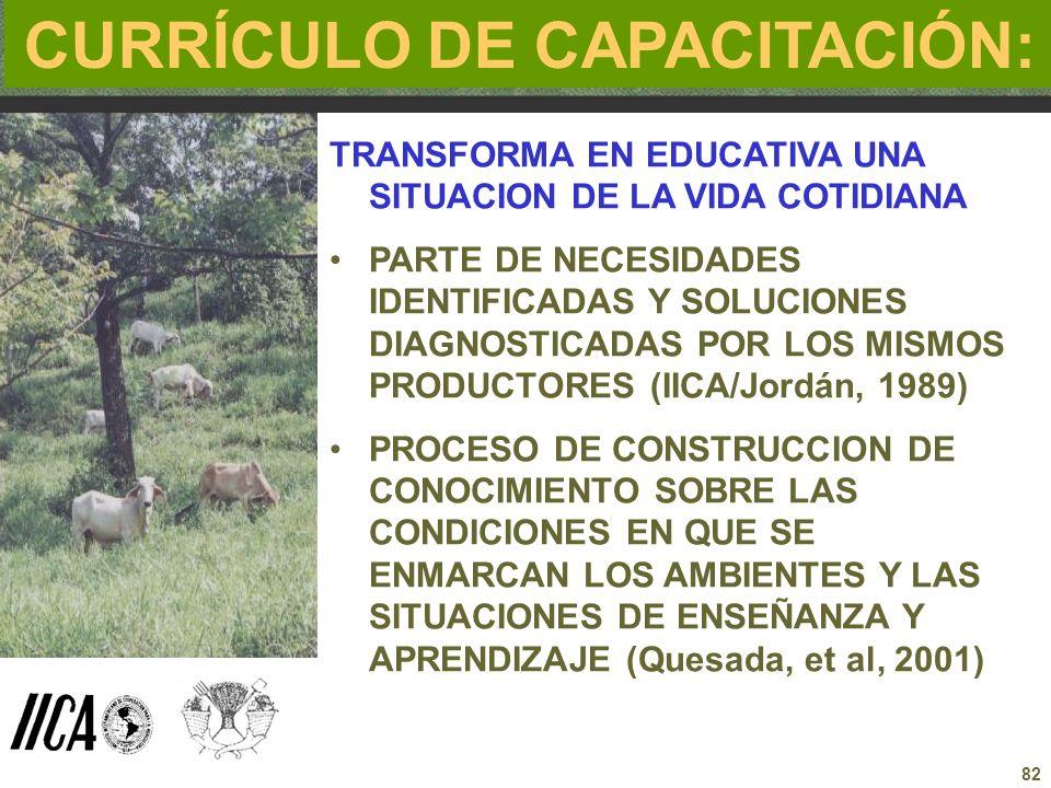 82 CURRÍCULO DE CAPACITACIÓN: TRANSFORMA EN EDUCATIVA UNA SITUACION DE LA VIDA COTIDIANA PARTE DE NECESIDADES IDENTIFICADAS Y SOLUCIONES DIAGNOSTICADA