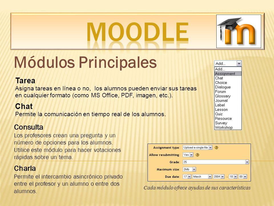 Módulos Principales Tarea Asigna tareas en línea o no, los alumnos pueden enviar sus tareas en cualquier formato (como MS Office, PDF, imagen, etc.).