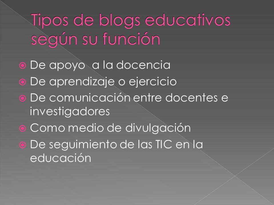 De apoyo a la docencia De aprendizaje o ejercicio De comunicación entre docentes e investigadores Como medio de divulgación De seguimiento de las TIC