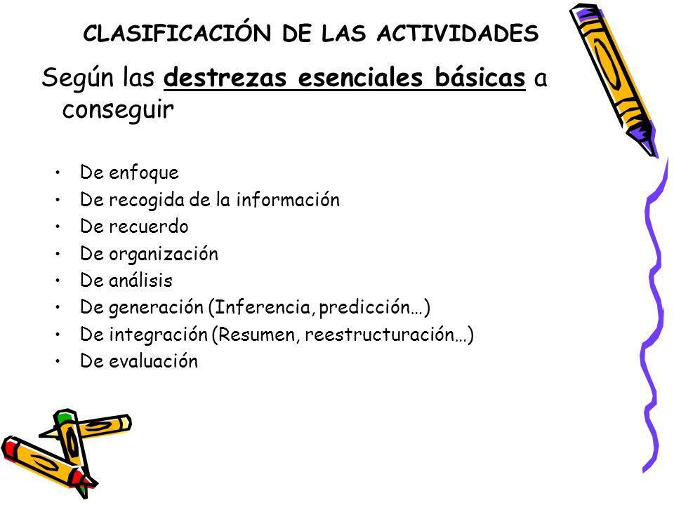 CLASIFICACIÓN DE LAS ACTIVIDADES De enfoque De recogida de la información De recuerdo De organización De análisis De generación (Inferencia, predicció