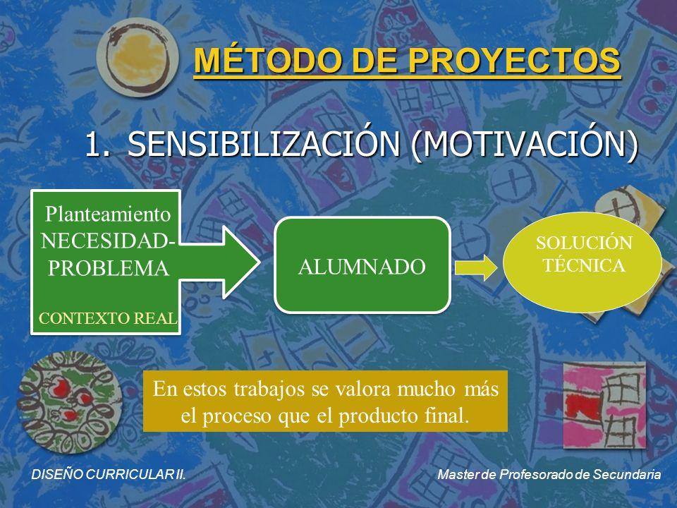MÉTODO DE PROYECTOS 2.