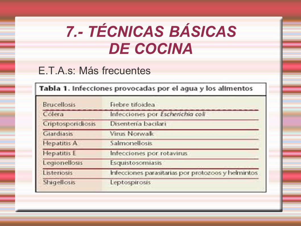 7.- TÉCNICAS BÁSICAS DE COCINA E.T.A.s: Más frecuentes