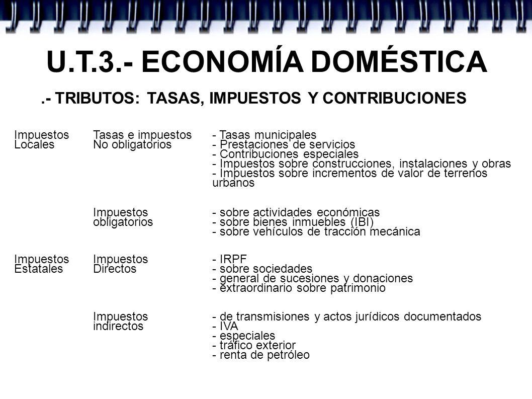 U.T.3.- ECONOMÍA DOMÉSTICA.- TRIBUTOS: TASAS, IMPUESTOS Y CONTRIBUCIONES Impuestos Locales Tasas e impuestos No obligatorios - Tasas municipales - Pre