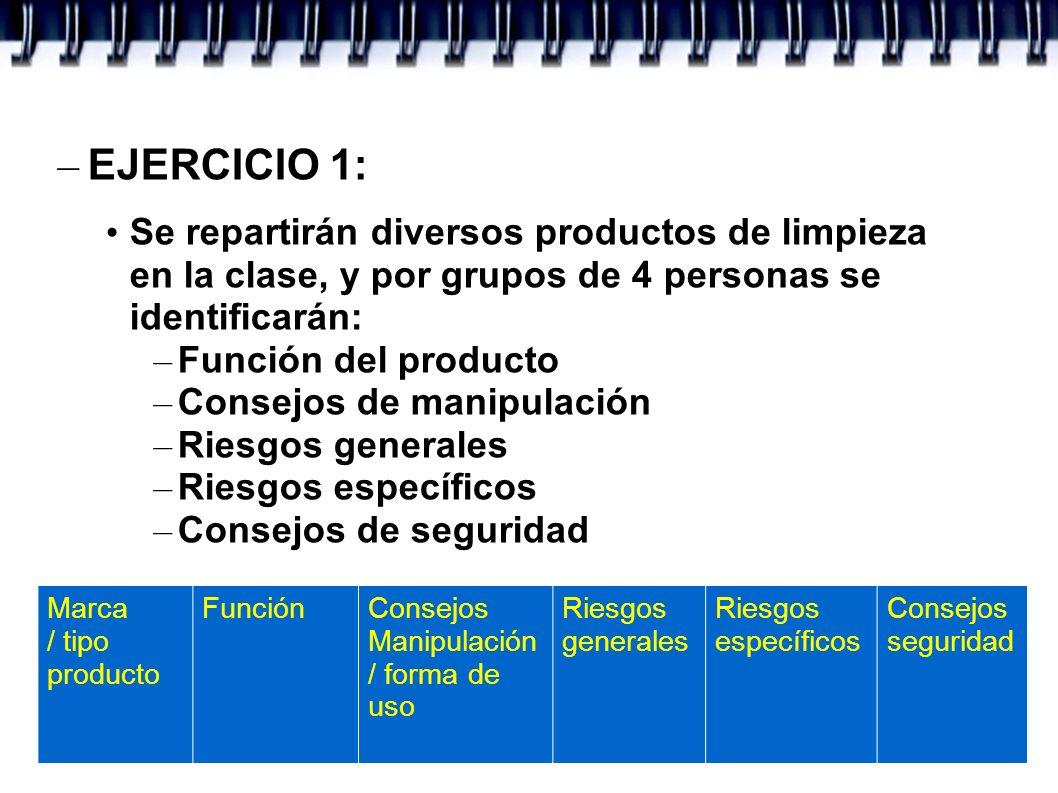– EJERCICIO 1: Se repartirán diversos productos de limpieza en la clase, y por grupos de 4 personas se identificarán: – Función del producto – Consejo