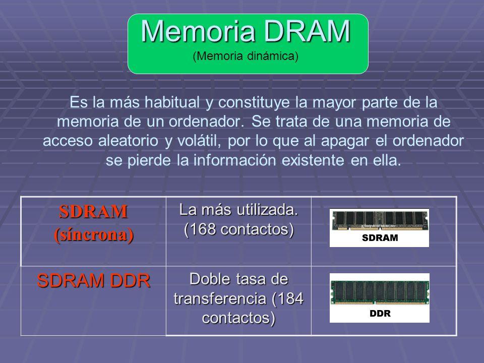 Memoria RAM DRAM Memoria dinámica SDRAM Síncrona SDRAM DDR Doble tasa de transferencia SRAM Memoria estática Memoria caché Memoria RAM Memoria RAM (Me