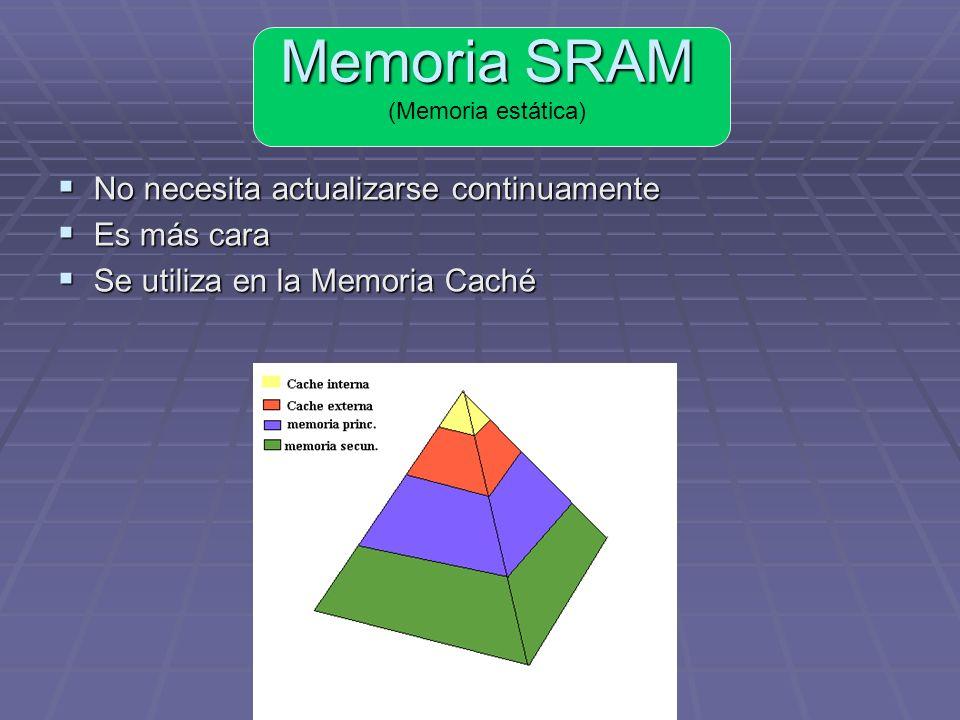 Es la más habitual y constituye la mayor parte de la memoria de un ordenador. Se trata de una memoria de acceso aleatorio y volátil, por lo que al apa