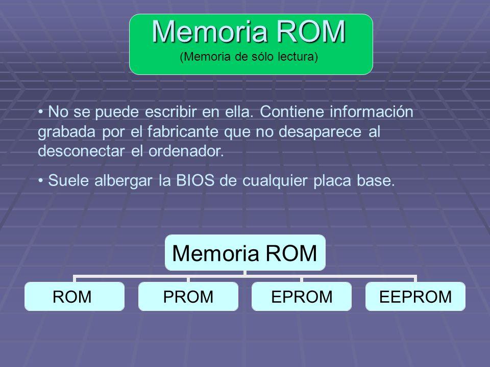 No necesita actualizarse continuamente No necesita actualizarse continuamente Es más cara Es más cara Se utiliza en la Memoria Caché Se utiliza en la