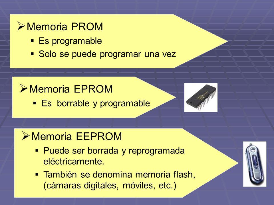 Memoria ROM ROMPROMEPROMEEPROM Memoria ROM Memoria ROM (Memoria de sólo lectura) No se puede escribir en ella. Contiene información grabada por el fab
