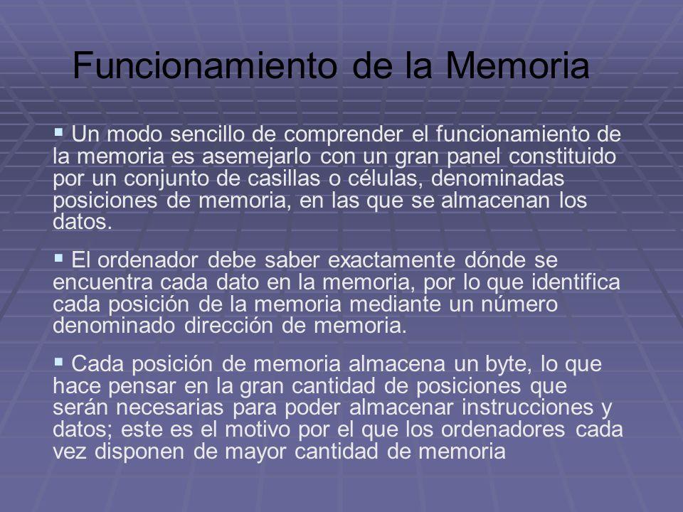 Memoria PROM Es programable Solo se puede programar una vez Memoria EPROM Es borrable y programable Memoria EEPROM Puede ser borrada y reprogramada el