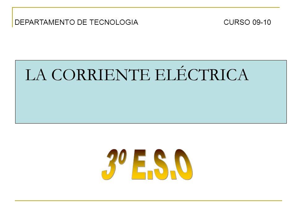 1.-LA CORRIENTE ELÉCTRICA 1.- LA CORRIENTE ELÉCTRICA.- Definición: La corriente eléctrica es un conjunto de cargas eléctricas, en concreto electrones, que se mueven a través de un conductor.