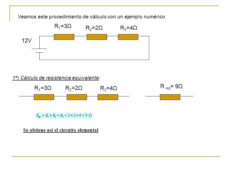 12V R 1 =3Ω 1º) Cálculo de resistencia equivalente: R 2 =2ΩR 3 =4Ω R 1 =3ΩR 2 =2Ω R 3 =4Ω R eq = 9Ω Se obtiene así el circuito elemental Veamos este procedimiento de cálculo con un ejemplo numérico