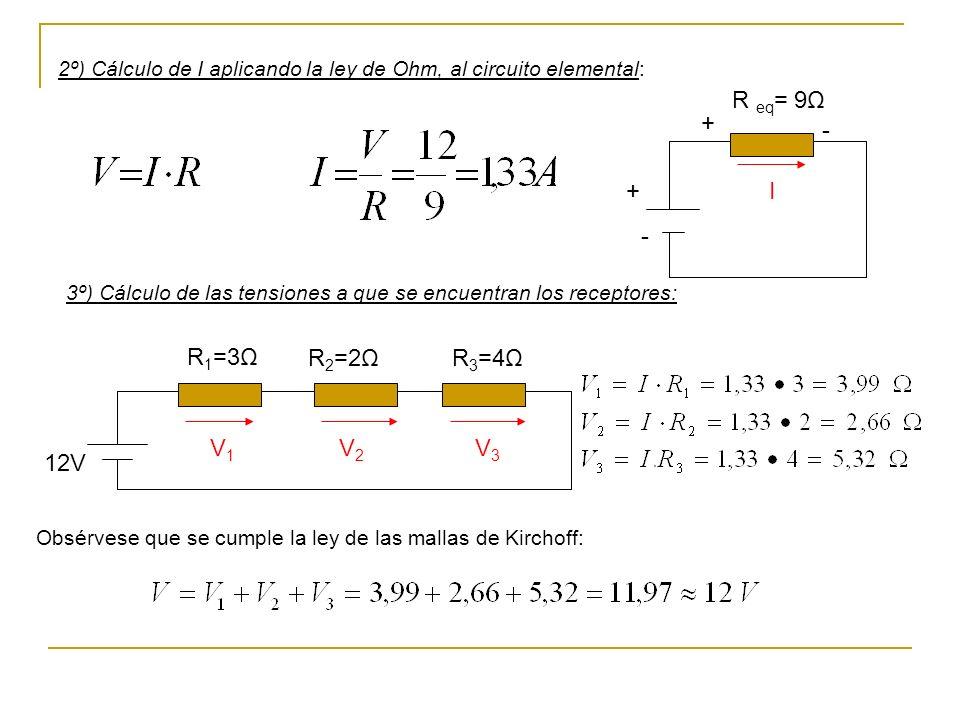 2º) Cálculo de I aplicando la ley de Ohm, al circuito elemental: R eq = 9Ω + - + - 3º) Cálculo de las tensiones a que se encuentran los receptores: 12V R 1 =3Ω R 2 =2ΩR 3 =4Ω V1V1 V2V2 V3V3 Obsérvese que se cumple la ley de las mallas de Kirchoff: I