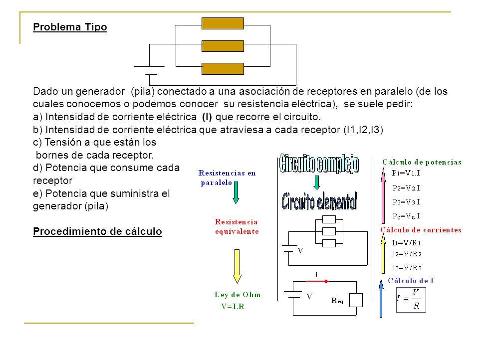 Problema Tipo Dado un generador (pila) conectado a una asociación de receptores en paralelo (de los cuales conocemos o podemos conocer su resistencia eléctrica), se suele pedir: a) Intensidad de corriente eléctrica (I) que recorre el circuito.