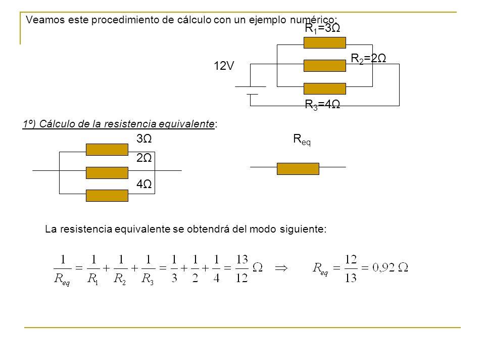 Veamos este procedimiento de cálculo con un ejemplo numérico: 12V R 1 =3Ω R 2 =2Ω R 3 =4Ω 1º) Cálculo de la resistencia equivalente: 3Ω3Ω 2Ω2Ω 4Ω4Ω R eq La resistencia equivalente se obtendrá del modo siguiente:
