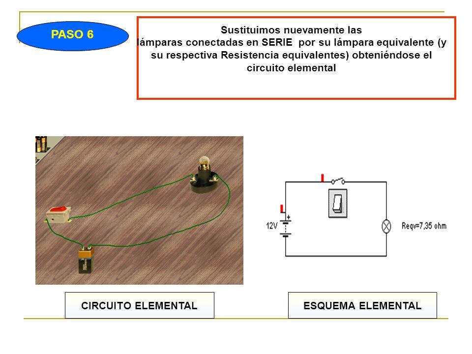 PASO 6 Sustituimos nuevamente las lámparas conectadas en SERIE por su lámpara equivalente (y su respectiva Resistencia equivalentes) obteniéndose el circuito elemental CIRCUITO ELEMENTALESQUEMA ELEMENTAL