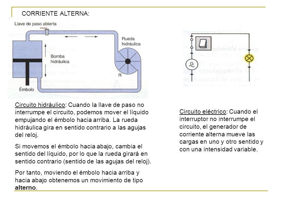 2.-MAGNITUDES ELÉCTRICAS 2.1.- CARGA ELÉCTRICA.- Se denomina carga eléctrica a la cantidad de electricidad que posee un cuerpo o que circula por un conductor.