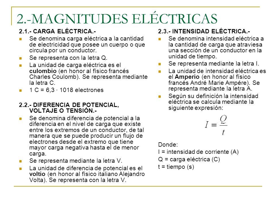 Empezaremos por calcular las intensidades que pasan por las lámparas en paralelo.