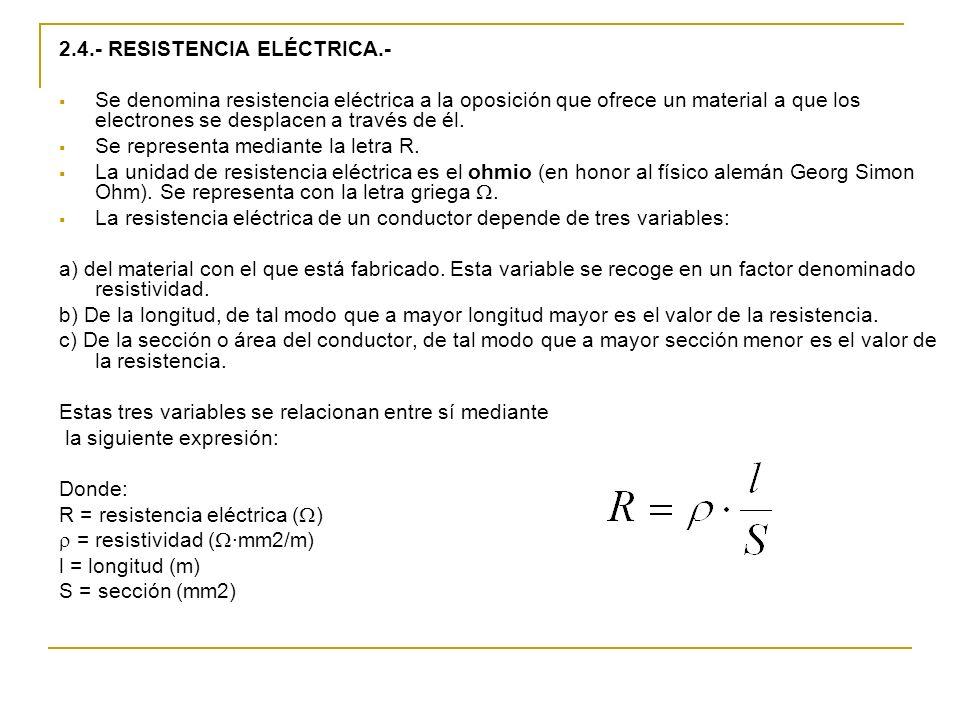 2.4.- RESISTENCIA ELÉCTRICA.- Se denomina resistencia eléctrica a la oposición que ofrece un material a que los electrones se desplacen a través de él.
