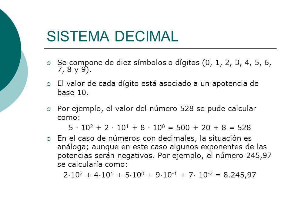 SISTEMA DECIMAL Se compone de diez símbolos o dígitos (0, 1, 2, 3, 4, 5, 6, 7, 8 y 9). El valor de cada dígito está asociado a un apotencia de base 10