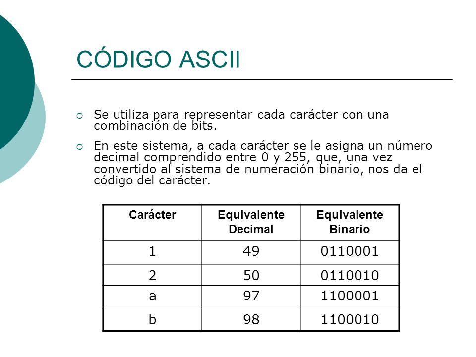 CÓDIGO ASCII Se utiliza para representar cada carácter con una combinación de bits. En este sistema, a cada carácter se le asigna un número decimal co
