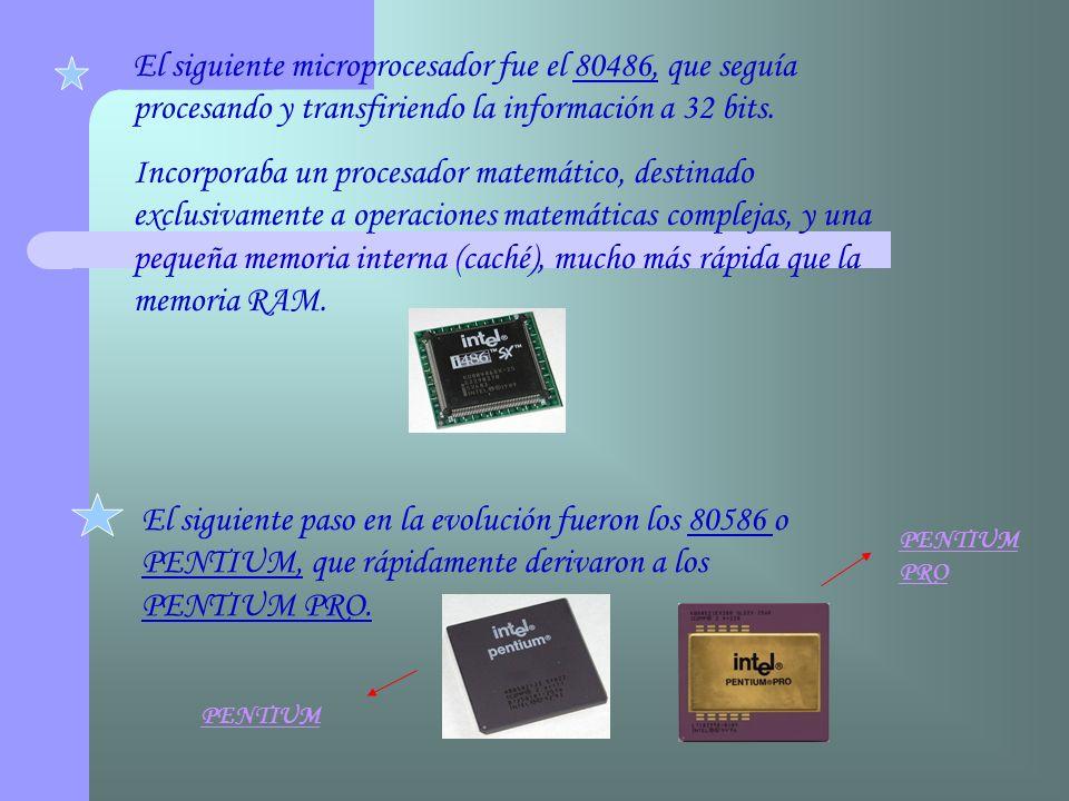 Pentium MMX Pentium II Pentium III