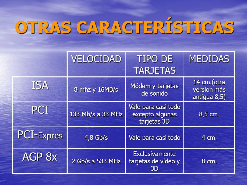 OTRAS CARACTERÍSTICAS VELOCIDAD TIPO DE TARJETAS MEDIDAS ISA 8 mhz y 16MB/s Módem y tarjetas de sonido 14 cm.(otra versión más antigua 8,5) PCI 133 Mb/s a 33 MHz Vale para casi todo excepto algunas tarjetas 3D 8,5 cm.