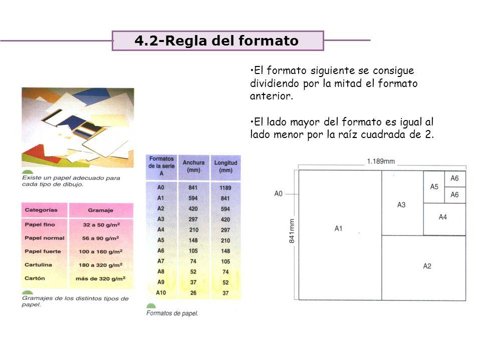 Unidad 4. Expresión y comunicación de ideas 4.2-Regla del formato El formato siguiente se consigue dividiendo por la mitad el formato anterior. El lad