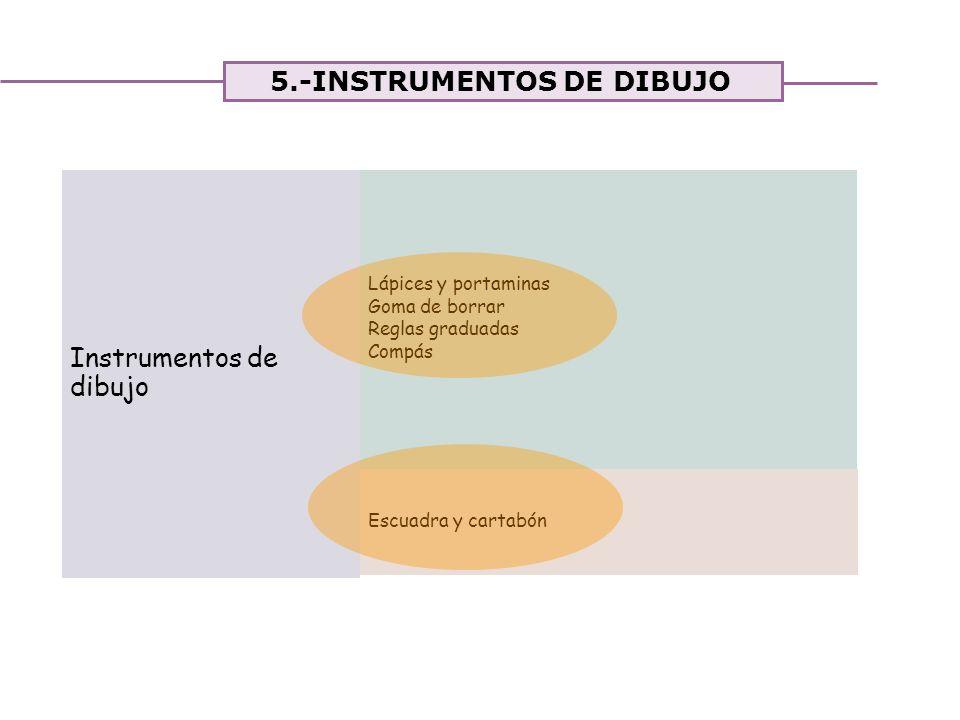 Unidad 4. Expresión y comunicación de ideas Lápices y portaminas Goma de borrar Reglas graduadas Compás Instrumentos de dibujo 5.-INSTRUMENTOS DE DIBU