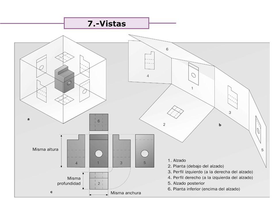 Unidad 4. Expresión y comunicación de ideas 7.-Vistas