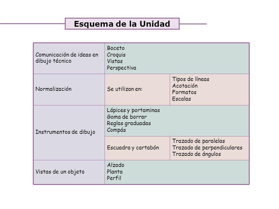 Unidad 4. Expresión y comunicación de ideas Esquema de la Unidad Trazado de paralelas Trazado de perpendiculares Trazado de ángulos Escuadra y cartabó