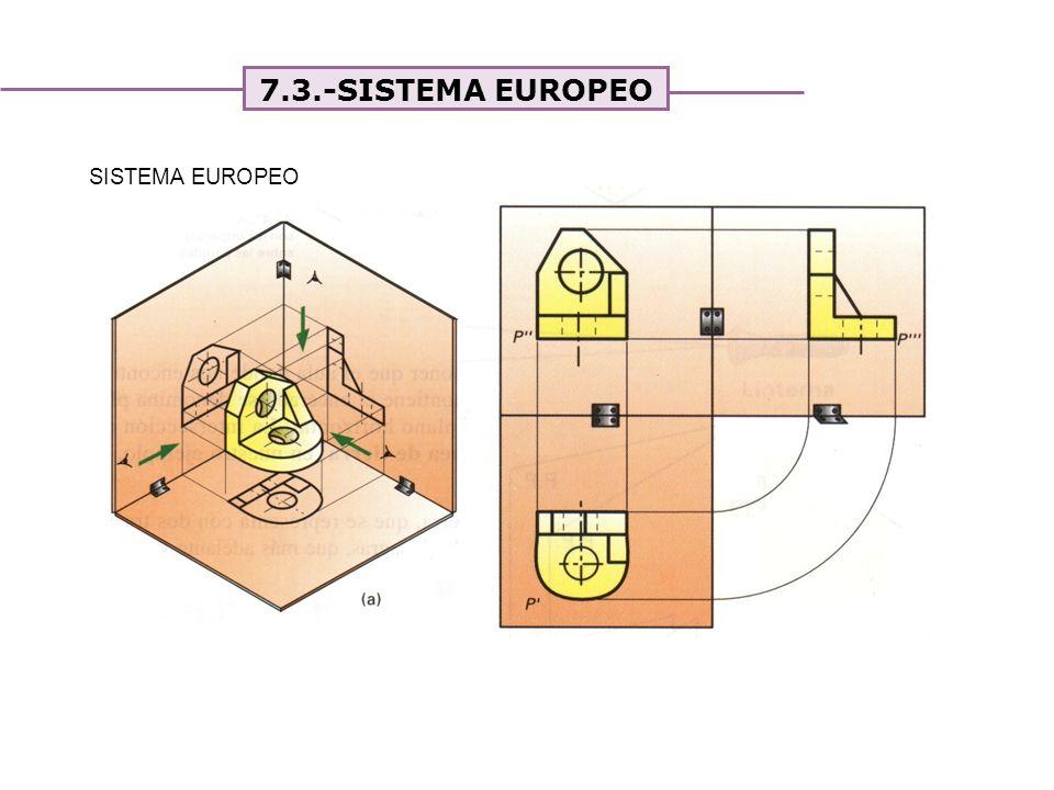 Unidad 4. Expresión y comunicación de ideas SISTEMA EUROPEO 7.3.-SISTEMA EUROPEO