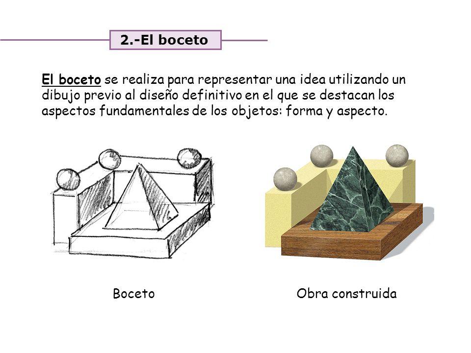 Unidad 4. Expresión y comunicación de ideas 2.-El boceto El boceto se realiza para representar una idea utilizando un dibujo previo al diseño definiti
