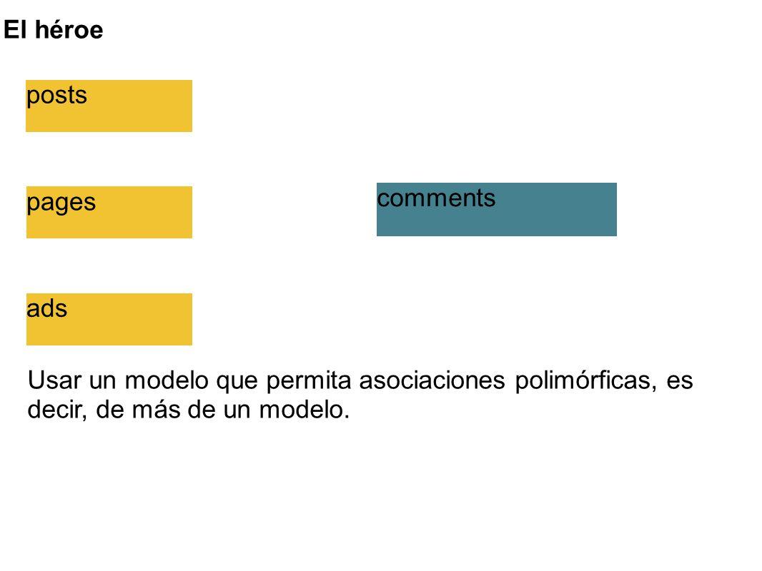 El héroe posts pages ads comments Usar un modelo que permita asociaciones polimórficas, es decir, de más de un modelo.