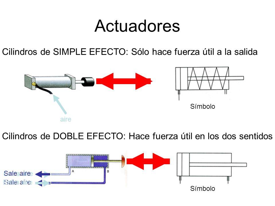 Actuadores aire Cilindros de SIMPLE EFECTO: Sólo hace fuerza útil a la salida Cilindros de DOBLE EFECTO: Hace fuerza útil en los dos sentidos Entra ai