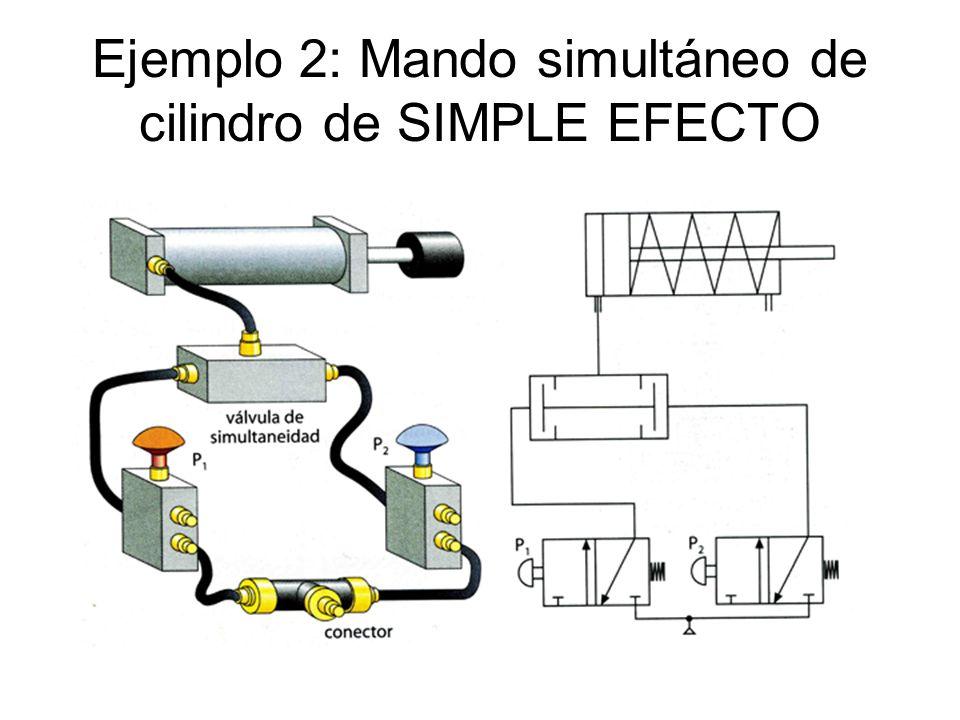 Ejemplo 2a: Mando simultáneo de cilindro de SIMPLE EFECTO (otra configuración)