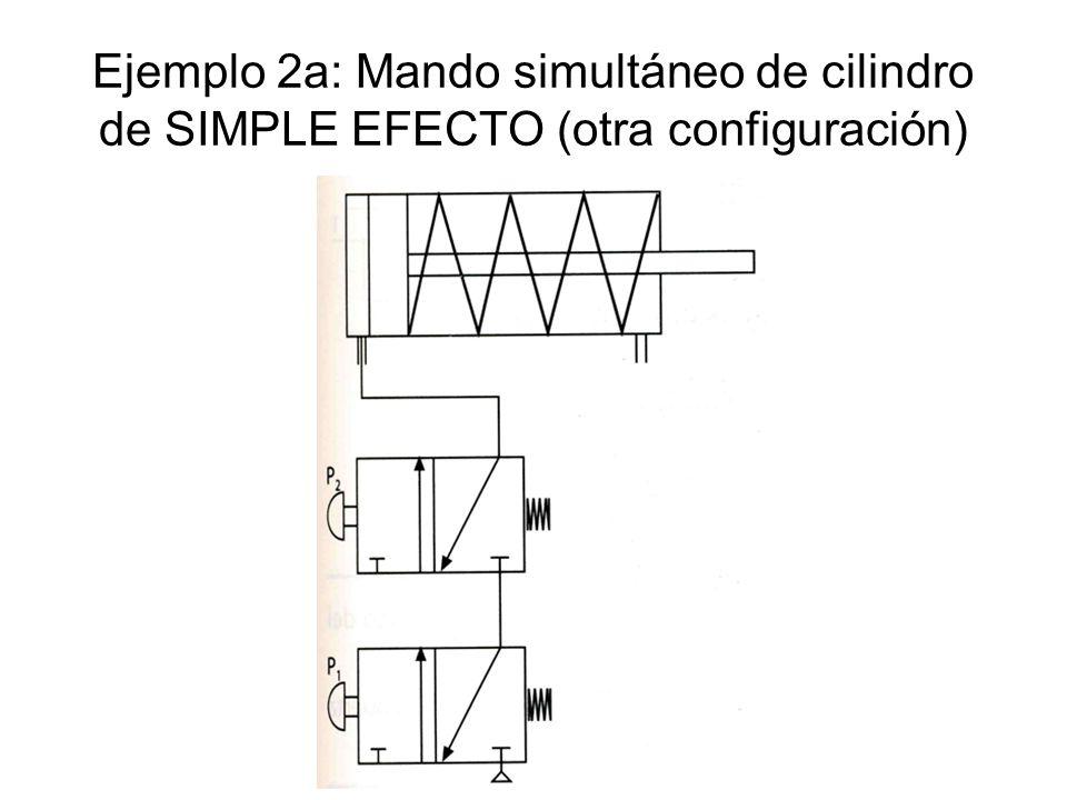 Ejemplo 3: Circuito Mando Cilindro de DOBLE EFECTO